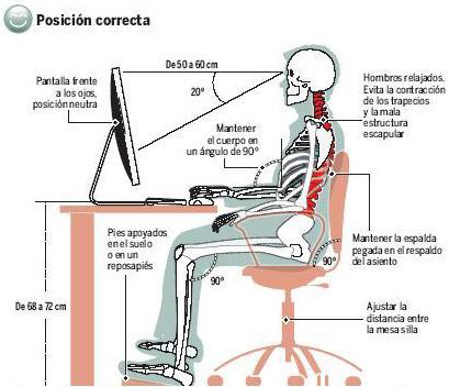 ERGONOMÍA: Postura correcta  para sentarse frente al ordenador